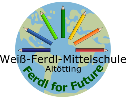 """You are currently viewing Die Weiß-Ferdl Umweltschule """"Ferdl for Future"""""""